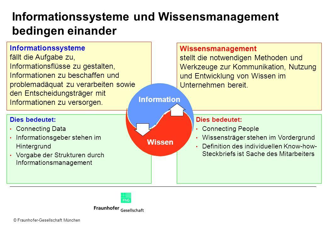 © Fraunhofer-Gesellschaft München Informationssysteme und Wissensmanagement bedingen einander Dies bedeutet: Connecting People Wissensträger stehen im