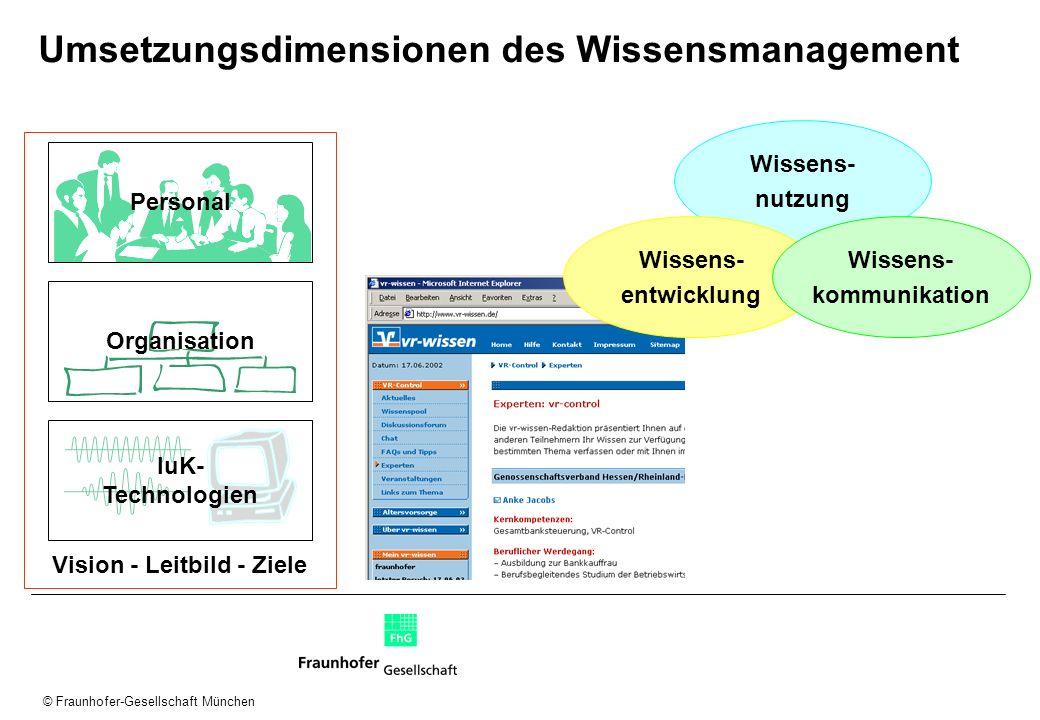 © Fraunhofer-Gesellschaft München Umsetzungsdimensionen des Wissensmanagement Vision - Leitbild - Ziele Personal IuK- Technologien Organisation Wissen