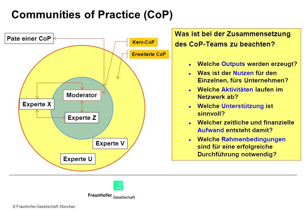 © Fraunhofer-Gesellschaft München Communities of Practice (CoP) Was ist bei der Zusammensetzung des CoP-Teams zu beachten? Welche Outputs werden erzeu