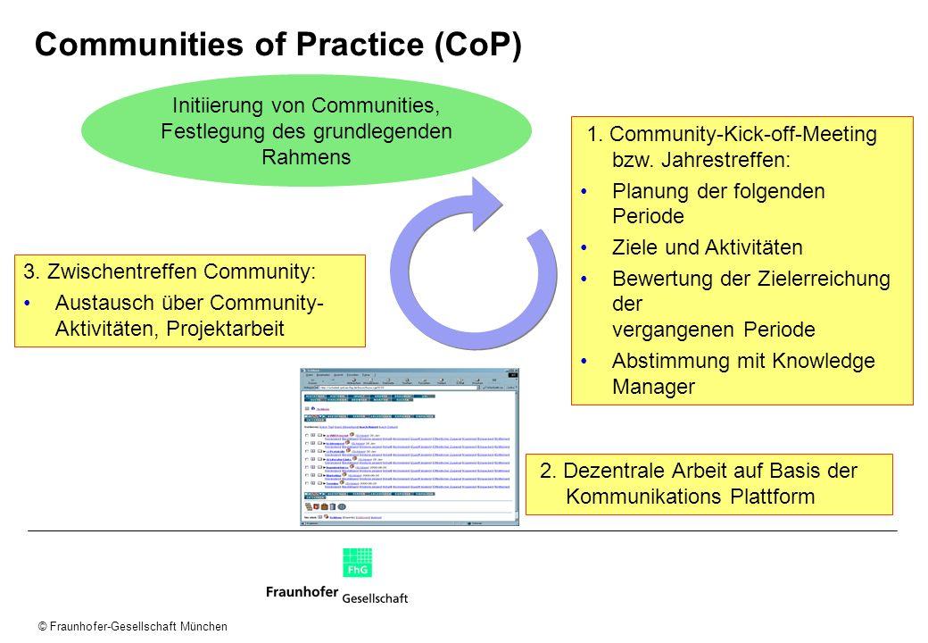 © Fraunhofer-Gesellschaft München Communities of Practice (CoP) 1. Community-Kick-off-Meeting bzw. Jahrestreffen: Planung der folgenden Periode Ziele