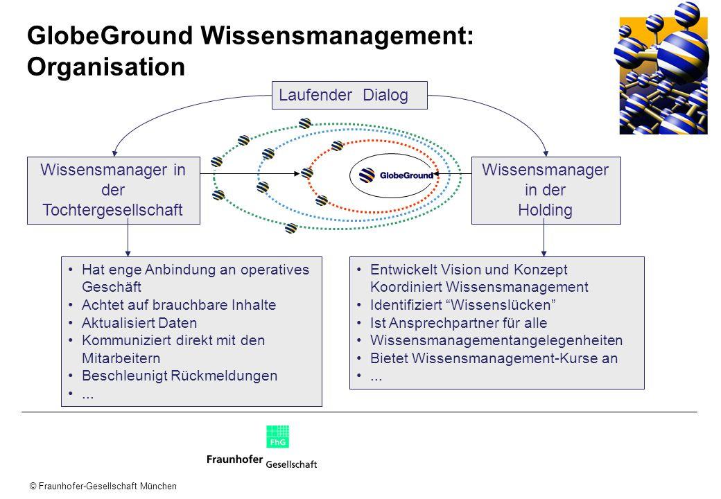 © Fraunhofer-Gesellschaft München GlobeGround Wissensmanagement: Organisation Wissensmanager in der Holding Wissensmanager in der Tochtergesellschaft