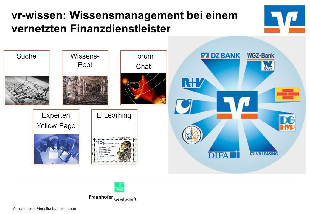 © Fraunhofer-Gesellschaft München vr-wissen: Wissensmanagement bei einem vernetzten Finanzdienstleister Experten Yellow Page E-LearningSucheWissens- P