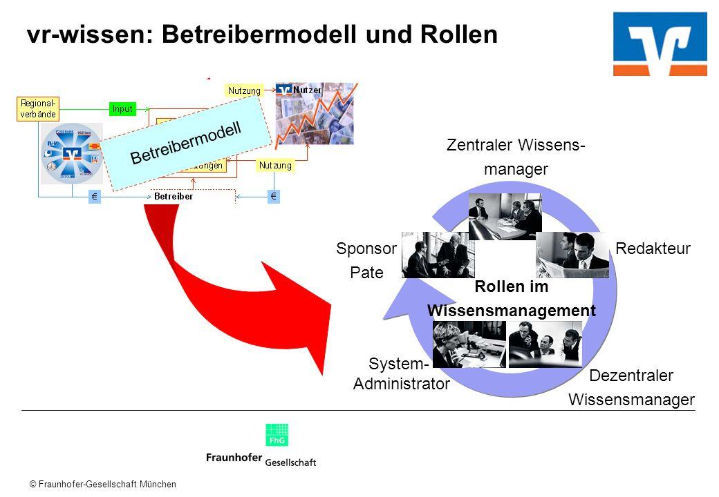 © Fraunhofer-Gesellschaft München vr-wissen: Betreibermodell und Rollen Rollen im Wissensmanagement Betreibermodell Zentraler Wissens- manager Redakte