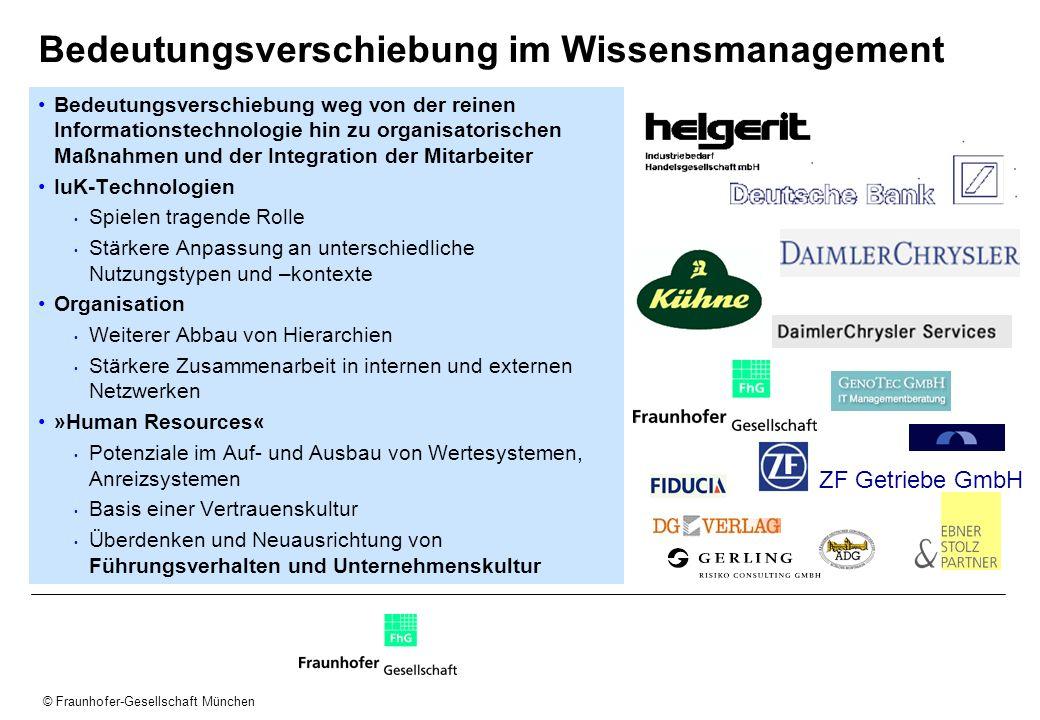 © Fraunhofer-Gesellschaft München Bedeutungsverschiebung im Wissensmanagement Bedeutungsverschiebung weg von der reinen Informationstechnologie hin zu