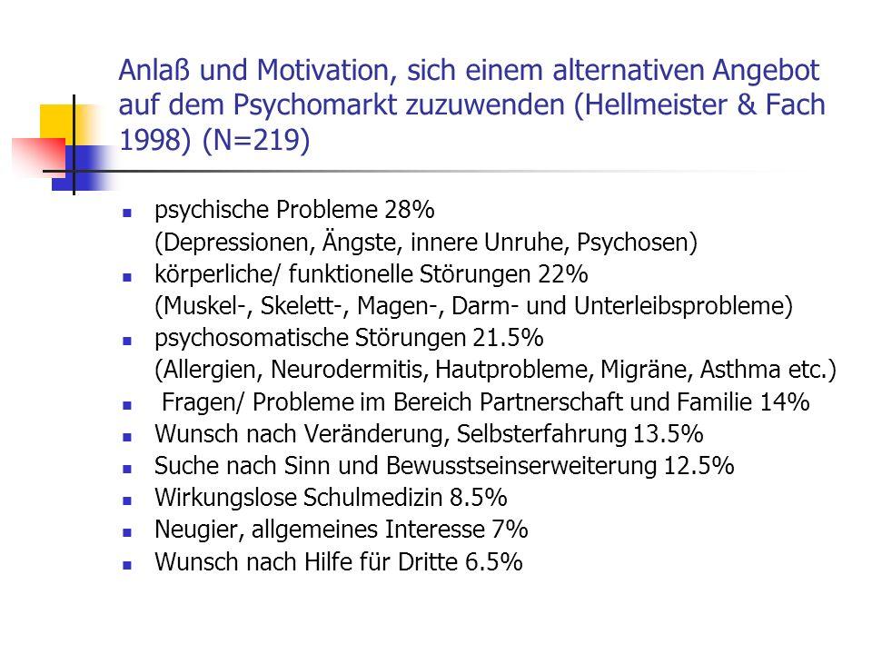 Anlaß und Motivation, sich einem alternativen Angebot auf dem Psychomarkt zuzuwenden (Hellmeister & Fach 1998) (N=219) psychische Probleme 28% (Depres