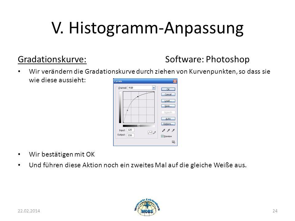V. Histogramm-Anpassung Gradationskurve:Software: Photoshop Wir verändern die Gradationskurve durch ziehen von Kurvenpunkten, so dass sie wie diese au