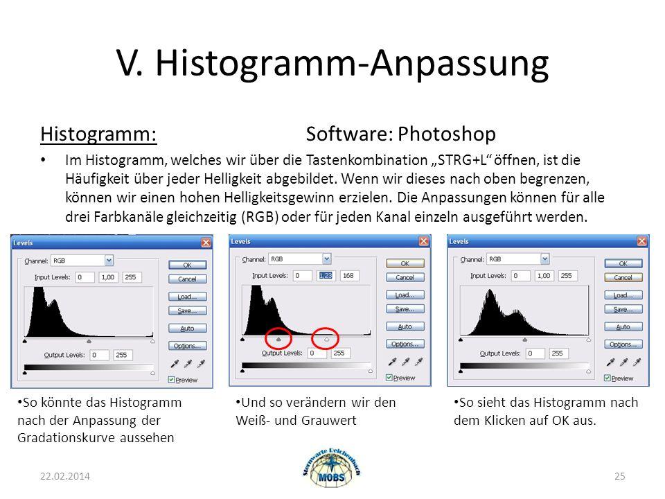 V. Histogramm-Anpassung Histogramm:Software: Photoshop Im Histogramm, welches wir über die Tastenkombination STRG+L öffnen, ist die Häufigkeit über je