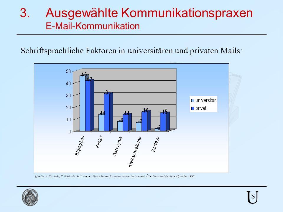 U S 3.Ausgewählte Kommunikationspraxen E-Mail-Kommunikation Schriftsprachliche Faktoren in universitären und privaten Mails: Quelle: J. Runkehl, R. Sc