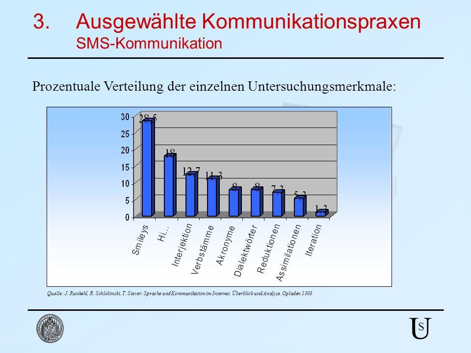 U S 3.Ausgewählte Kommunikationspraxen SMS-Kommunikation Prozentuale Verteilung der einzelnen Untersuchungsmerkmale: Quelle: J. Runkehl, R. Schlobinsk