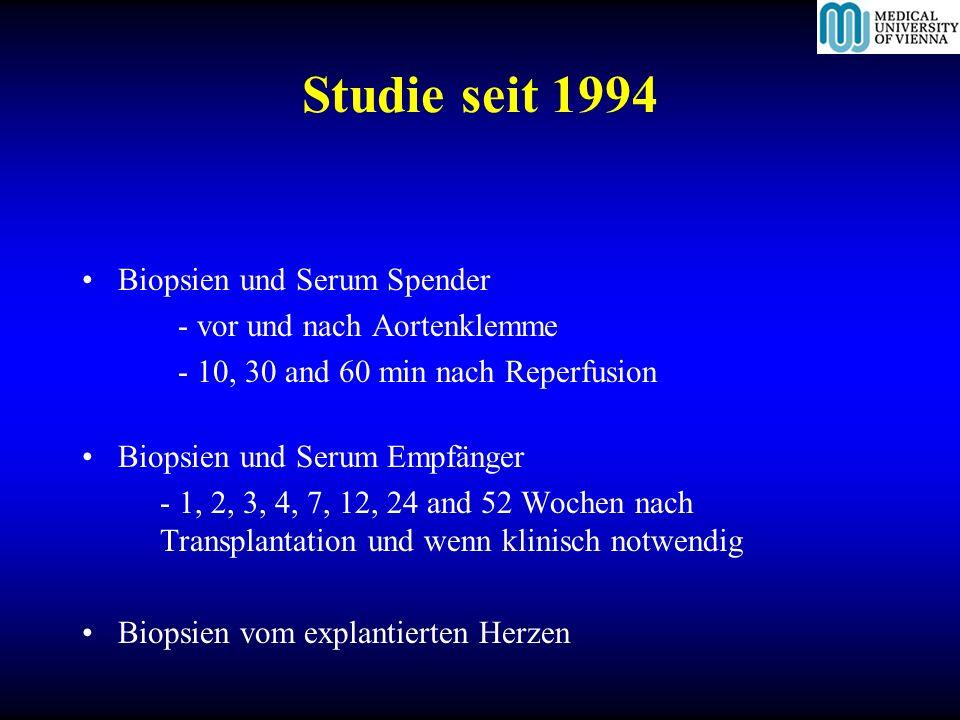 Studie seit 1994 Biopsien und Serum Spender - vor und nach Aortenklemme - 10, 30 and 60 min nach Reperfusion Biopsien und Serum Empfänger - 1, 2, 3, 4