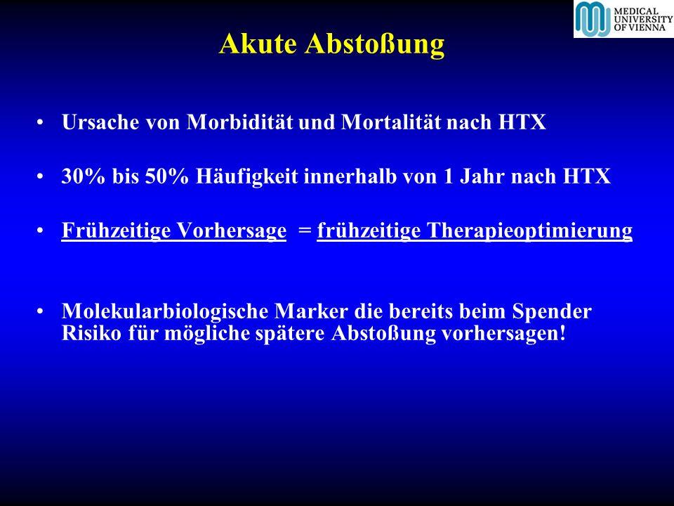 Akute Abstoßung Ursache von Morbidität und Mortalität nach HTX 30% bis 50% Häufigkeit innerhalb von 1 Jahr nach HTX Frühzeitige Vorhersage = frühzeiti