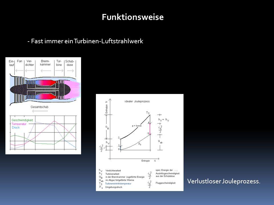 Funktionsweise - Fast immer ein Turbinen-Luftstrahlwerk Verlustloser Jouleprozess.