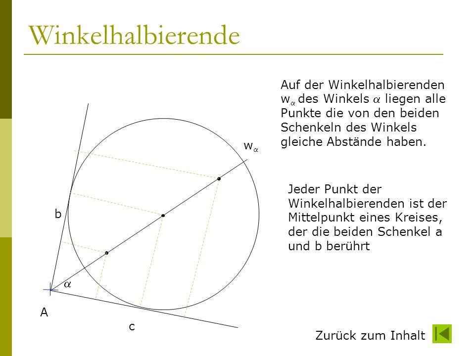 Zurück zum Inhalt Winkelhalbierende Auf der Winkelhalbierenden w des Winkels liegen alle Punkte die von den beiden Schenkeln des Winkels gleiche Abstä