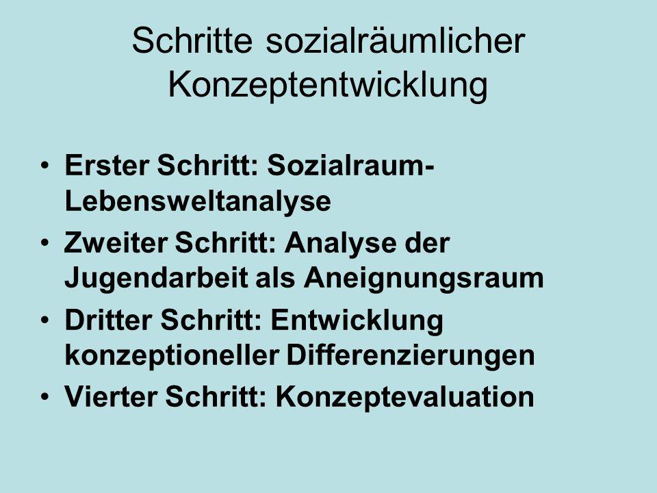 Schritte sozialräumlicher Konzeptentwicklung Erster Schritt: Sozialraum- Lebensweltanalyse Zweiter Schritt: Analyse der Jugendarbeit als Aneignungsrau