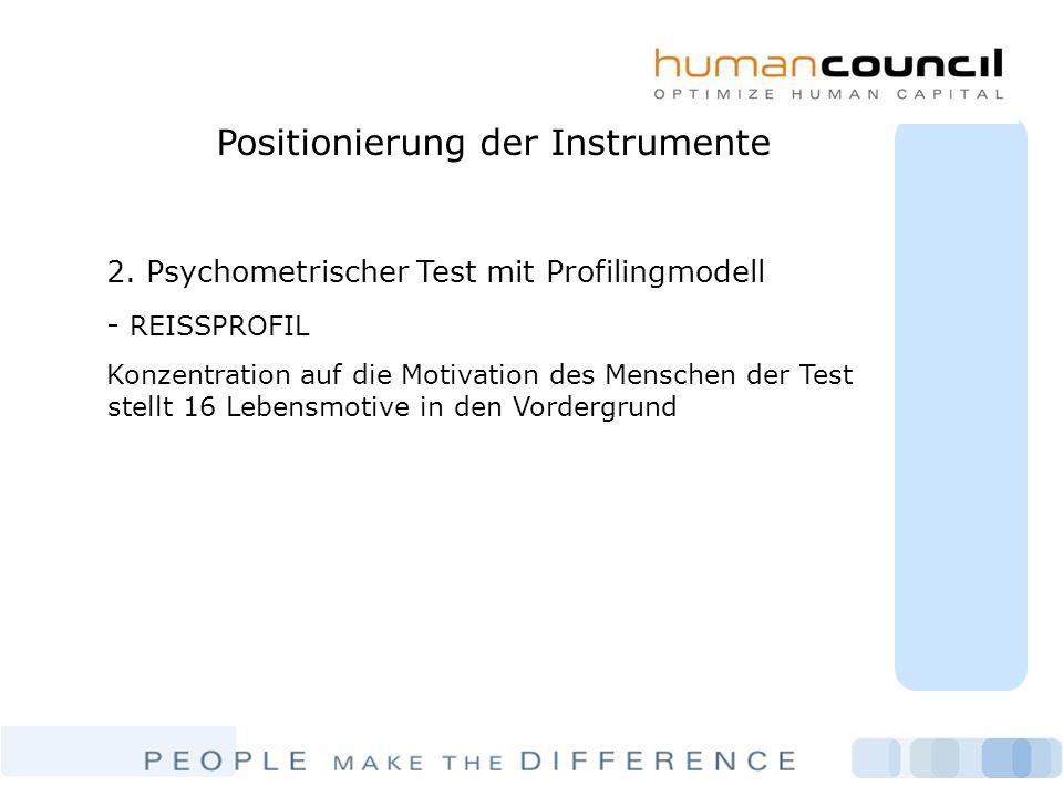 Positionierung der Instrumente 2. Psychometrischer Test mit Profilingmodell - REISSPROFIL Konzentration auf die Motivation des Menschen der Test stell
