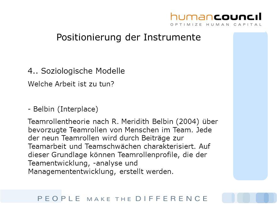 Positionierung der Instrumente 4.. Soziologische Modelle Welche Arbeit ist zu tun? - Belbin (Interplace) Teamrollentheorie nach R. Meridith Belbin (20