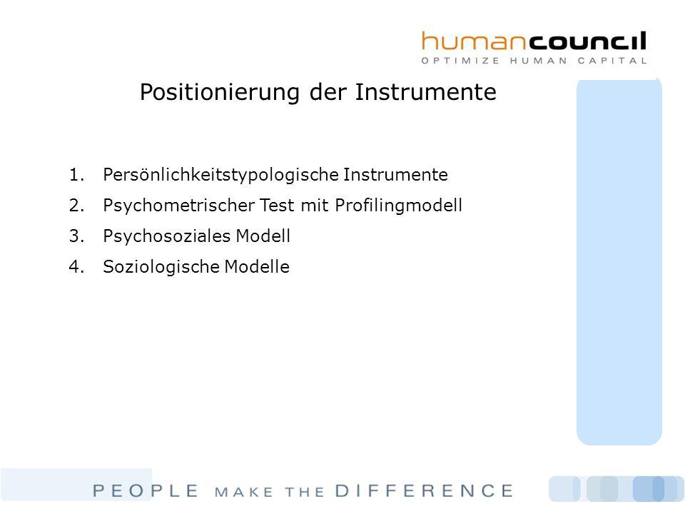 Positionierung der Instrumente 1.Persönlichkeitstypologische Instrumente 2.Psychometrischer Test mit Profilingmodell 3.Psychosoziales Modell 4.Soziolo