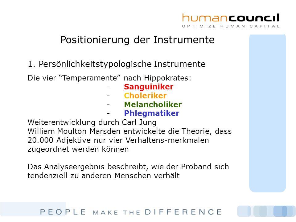 Positionierung der Instrumente 1. Persönlichkeitstypologische Instrumente Die vier Temperamente nach Hippokrates: - Sanguiniker - Choleriker - Melanch