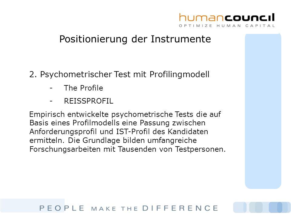 Positionierung der Instrumente 2. Psychometrischer Test mit Profilingmodell -The Profile -REISSPROFIL Empirisch entwickelte psychometrische Tests die