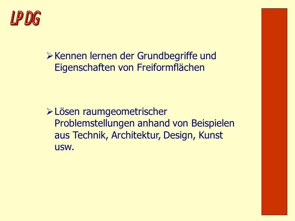 Lösen raumgeometrischer Problemstellungen anhand von Beispielen aus Technik, Architektur, Design, Kunst usw. Kennen lernen der Grundbegriffe und Eigen