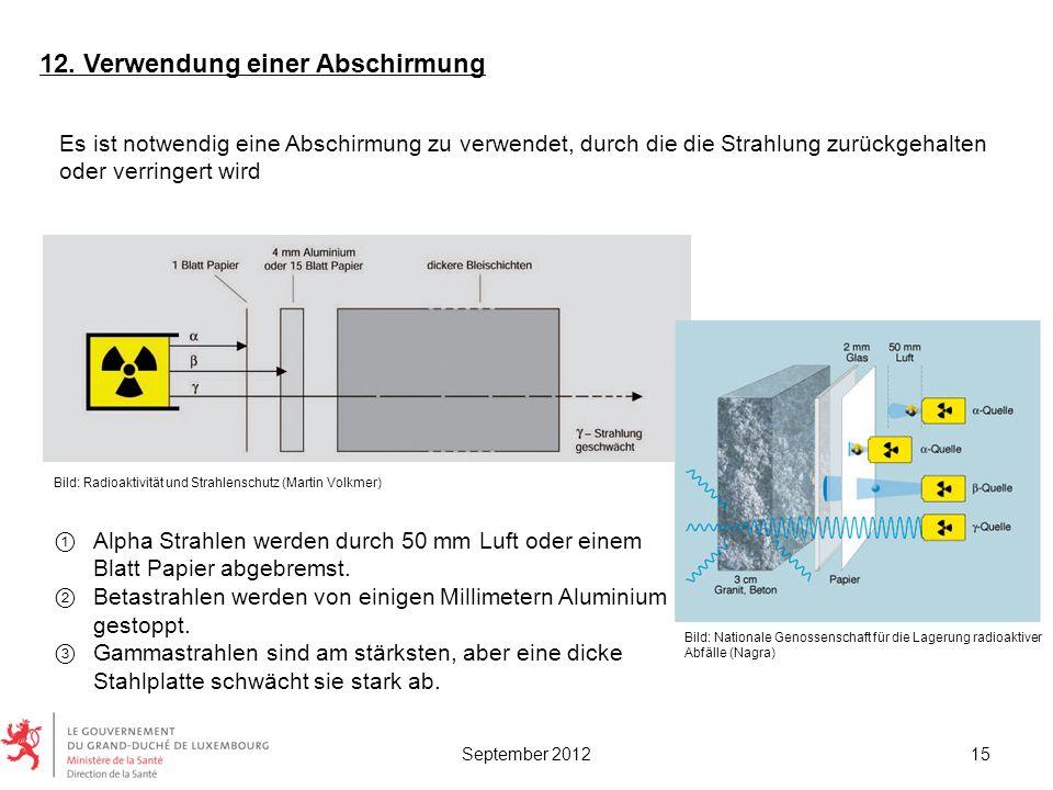 12. Verwendung einer Abschirmung Es ist notwendig eine Abschirmung zu verwendet, durch die die Strahlung zurückgehalten oder verringert wird Alpha Str