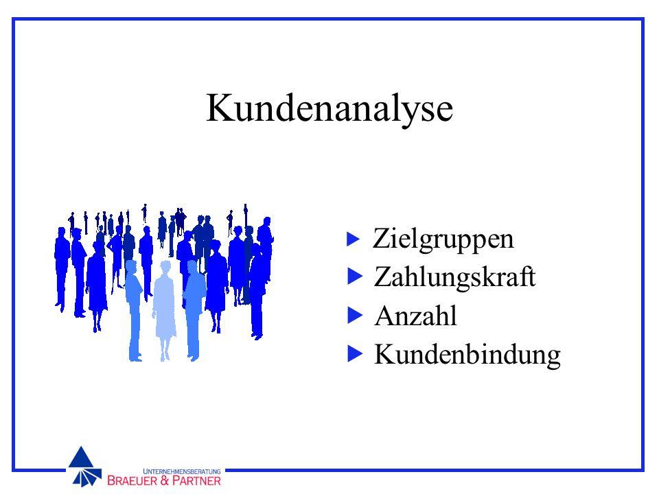 Kundenanalyse Zielgruppen Zahlungskraft Anzahl Kundenbindung