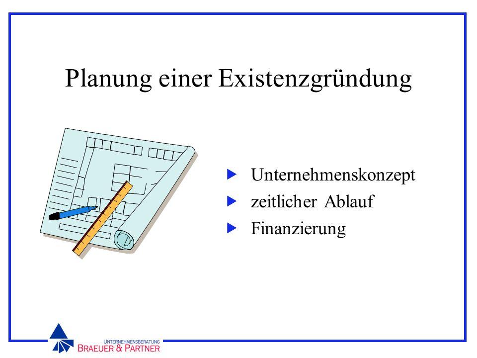 Planung einer Existenzgründung Unternehmenskonzept zeitlicher Ablauf Finanzierung