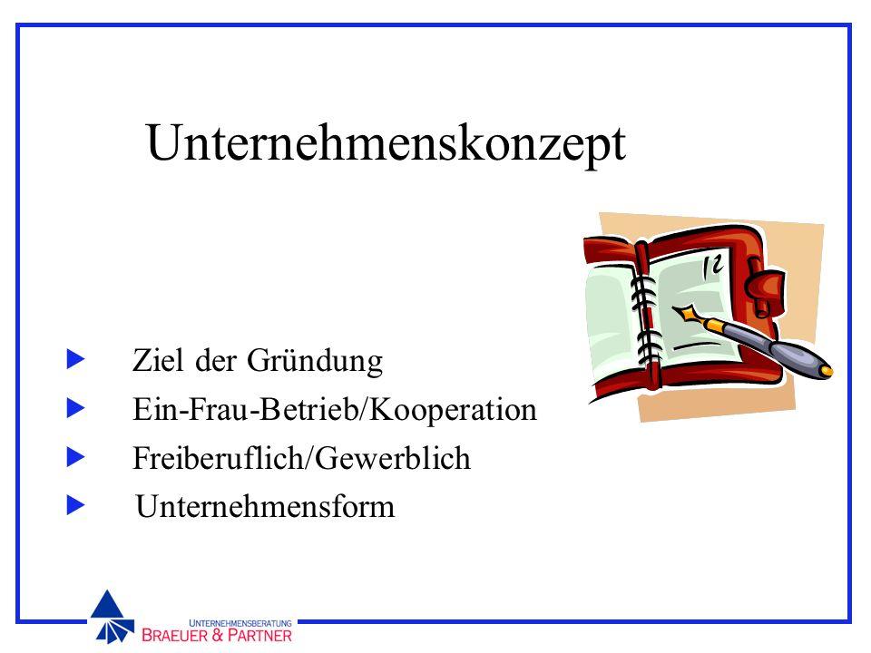 Unternehmenskonzept Ziel der Gründung Ein-Frau-Betrieb/Kooperation Freiberuflich/Gewerblich Unternehmensform