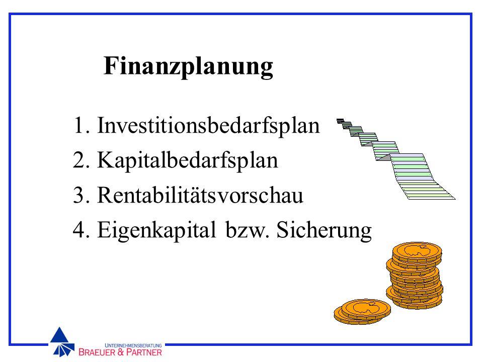 Finanzplanung 1.Investitionsbedarfsplan 2.Kapitalbedarfsplan 3.Rentabilitätsvorschau 4.Eigenkapital bzw. Sicherung