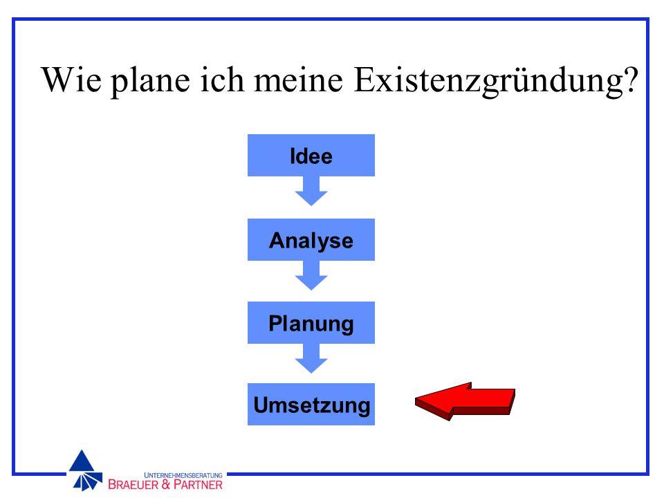 Wie plane ich meine Existenzgründung? Idee Analyse Planung Umsetzung