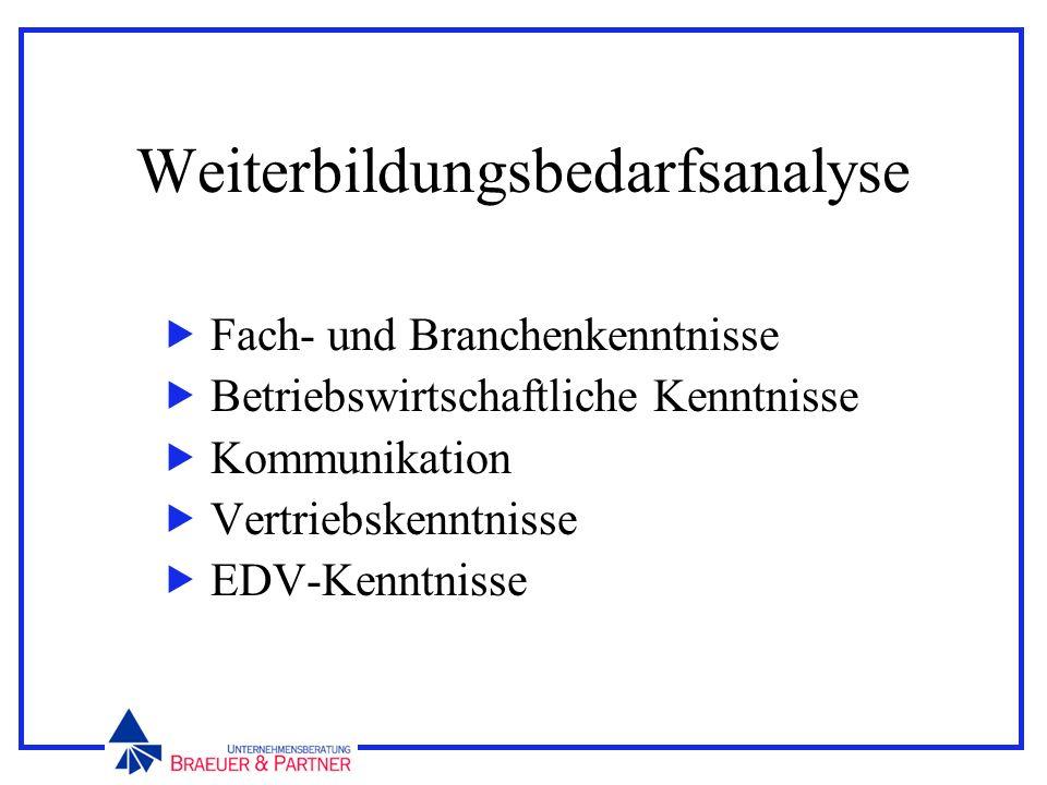 Weiterbildungsbedarfsanalyse Fach- und Branchenkenntnisse Betriebswirtschaftliche Kenntnisse Kommunikation Vertriebskenntnisse EDV-Kenntnisse