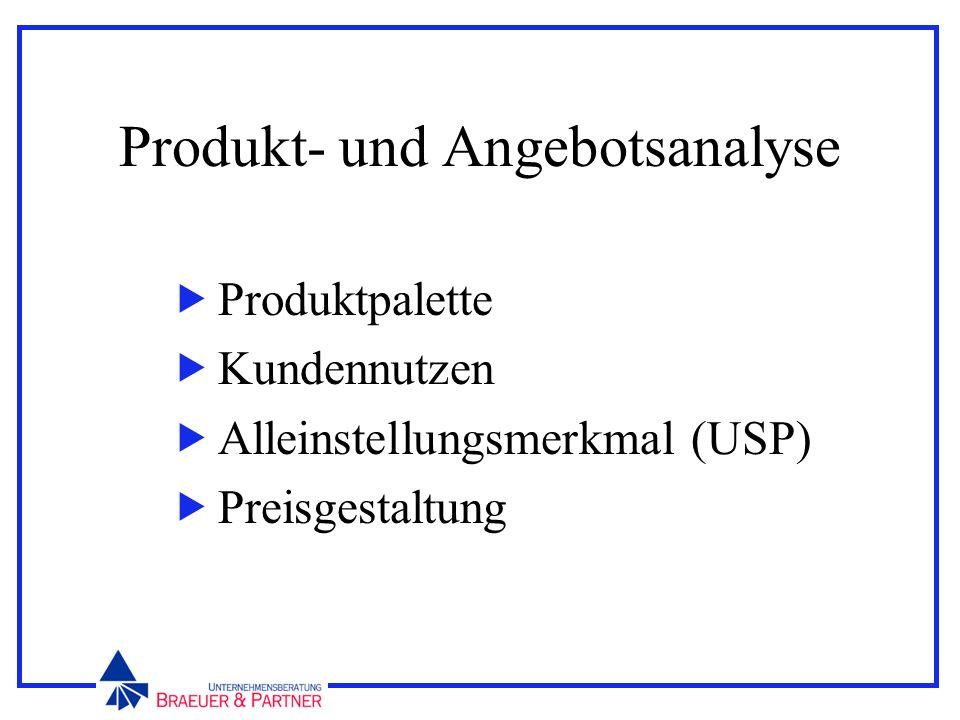 Produkt- und Angebotsanalyse Produktpalette Kundennutzen Alleinstellungsmerkmal (USP) Preisgestaltung