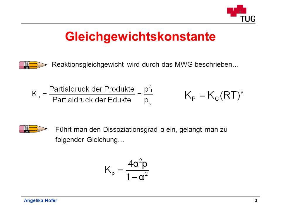 Angelika Hofer3 Gleichgewichtskonstante Reaktionsgleichgewicht wird durch das MWG beschrieben… Führt man den Dissoziationsgrad α ein, gelangt man zu f