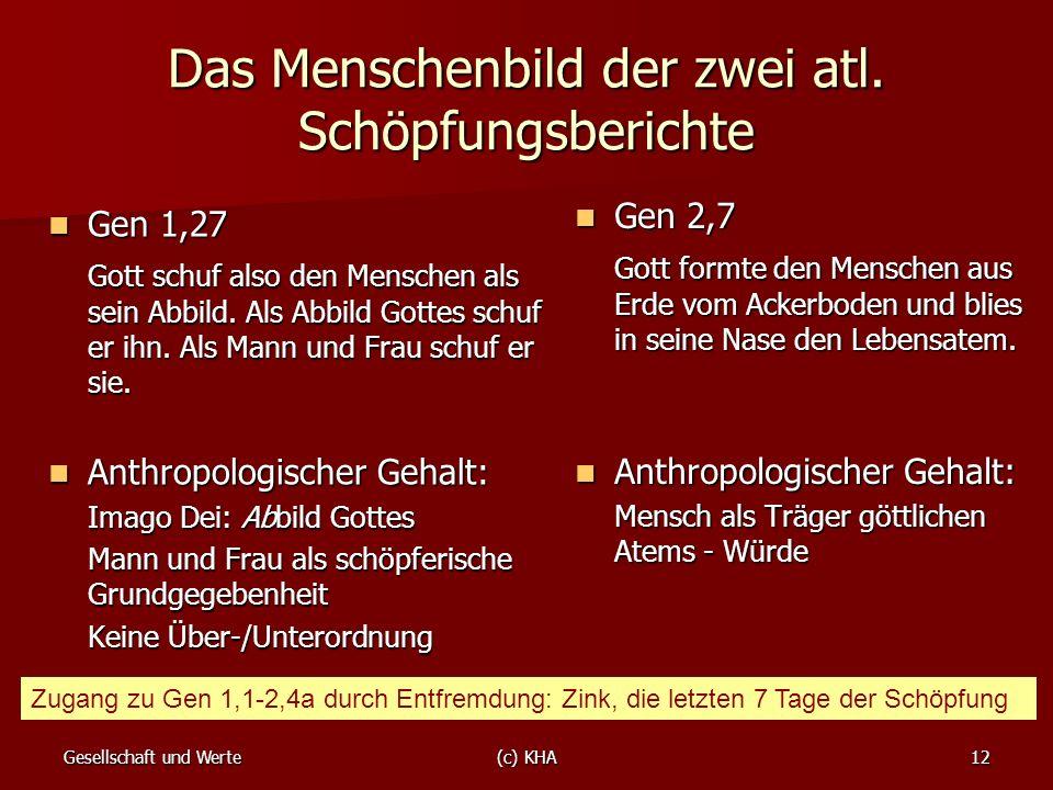 Gesellschaft und Werte(c) KHA12 Das Menschenbild der zwei atl. Schöpfungsberichte Gen 2,7 Gen 2,7 Gott formte den Menschen aus Erde vom Ackerboden und