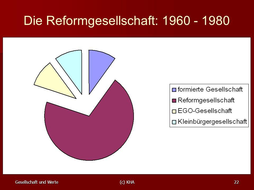 Gesellschaft und Werte(c) KHA22 Die Reformgesellschaft: 1960 - 1980