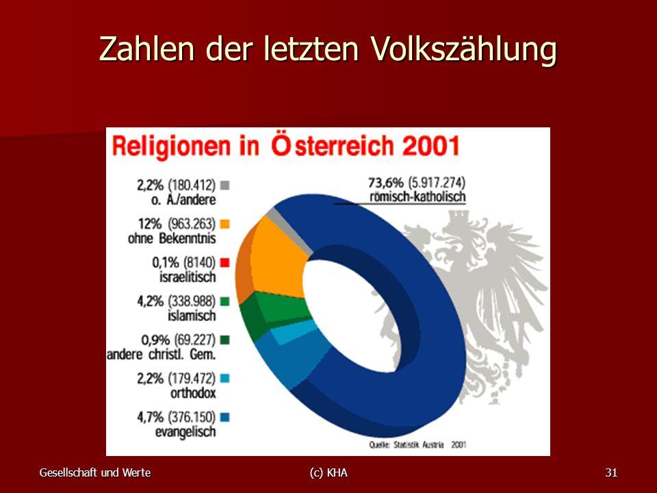 Gesellschaft und Werte(c) KHA31 Zahlen der letzten Volkszählung