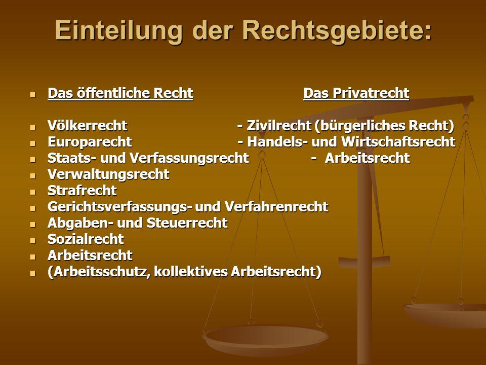 Einteilung der Rechtsgebiete: Das öffentliche Recht Das Privatrecht Das öffentliche Recht Das Privatrecht Völkerrecht - Zivilrecht (bürgerliches Recht