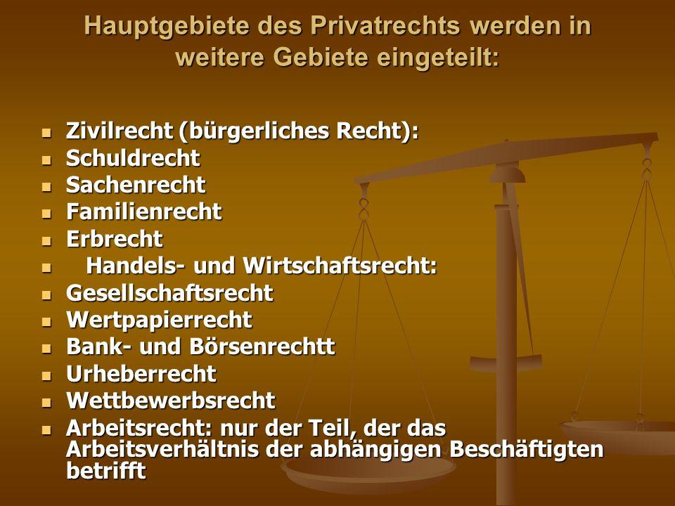 Hauptgebiete des Privatrechts werden in weitere Gebiete eingeteilt: Zivilrecht (bürgerliches Recht): Zivilrecht (bürgerliches Recht): Schuldrecht Schu