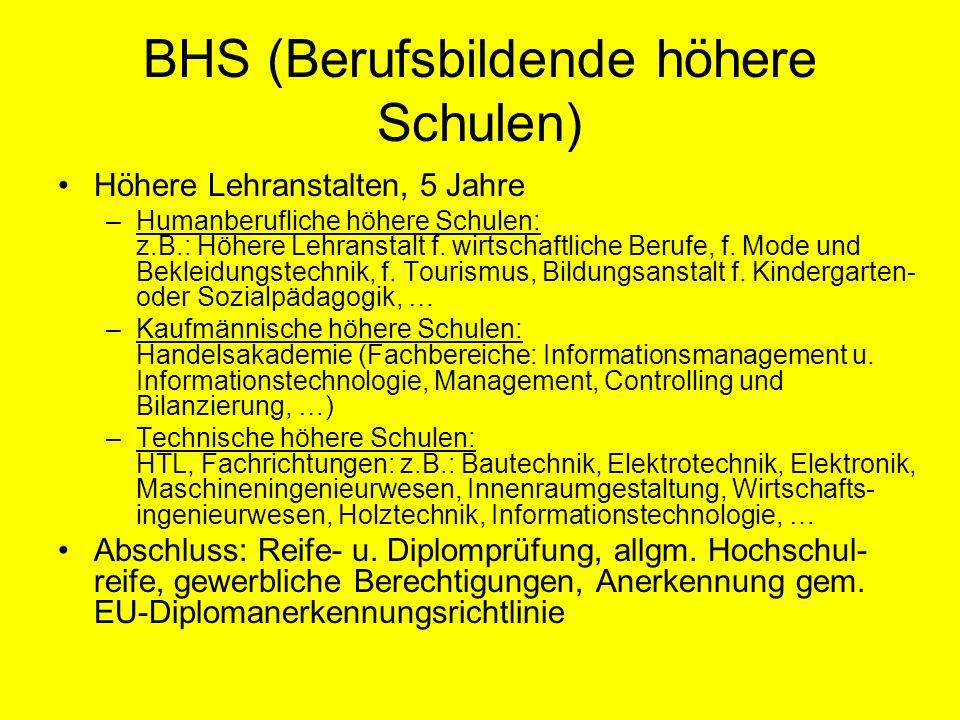 BHS (Berufsbildende höhere Schulen) Höhere Lehranstalten, 5 Jahre –Humanberufliche höhere Schulen: z.B.: Höhere Lehranstalt f. wirtschaftliche Berufe,