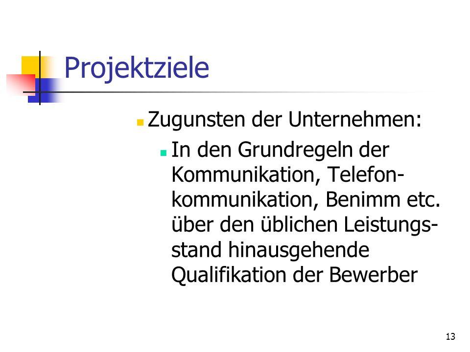 13 Projektziele Zugunsten der Unternehmen: In den Grundregeln der Kommunikation, Telefon- kommunikation, Benimm etc. über den üblichen Leistungs- stan