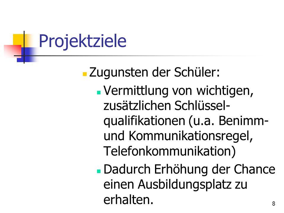 9 Projektziele Zugunsten der Schüler: Stärkung der Eigeninitiative/ Selbsttätigkeit (z.B.