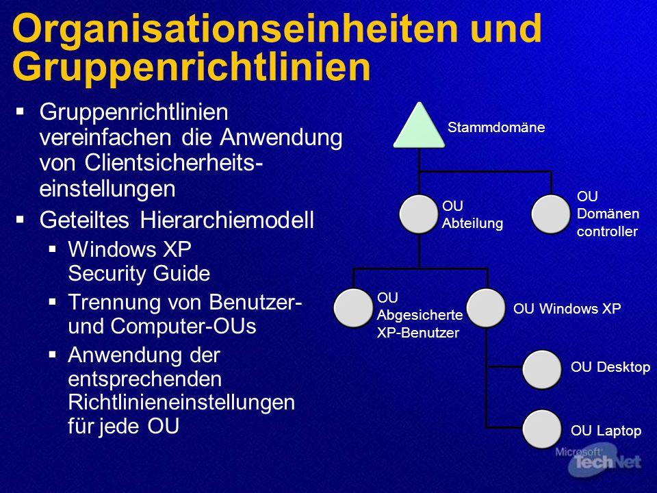 Organisationseinheiten und Gruppenrichtlinien Gruppenrichtlinien vereinfachen die Anwendung von Clientsicherheits- einstellungen Geteiltes Hierarchiemodell Windows XP Security Guide Trennung von Benutzer- und Computer-OUs Anwendung der entsprechenden Richtlinieneinstellungen für jede OU Stammdomäne OU Abteilung OU Domänen controller OU Abgesicherte XP-Benutzer OU Windows XP OU Desktop OU Laptop