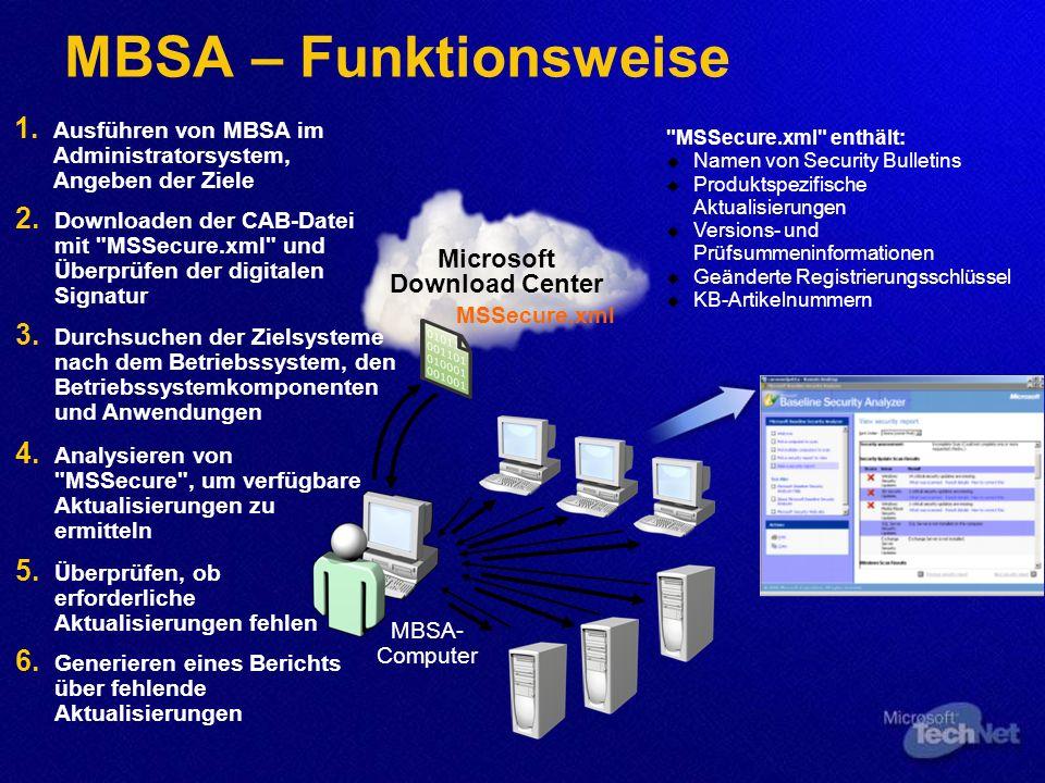 MBSA – Funktionsweise Microsoft Download Center MSSecure.xml enthält: Namen von Security Bulletins Produktspezifische Aktualisierungen Versions- und Prüfsummeninformationen Geänderte Registrierungsschlüssel KB-Artikelnummern MSSecure.xml 2.