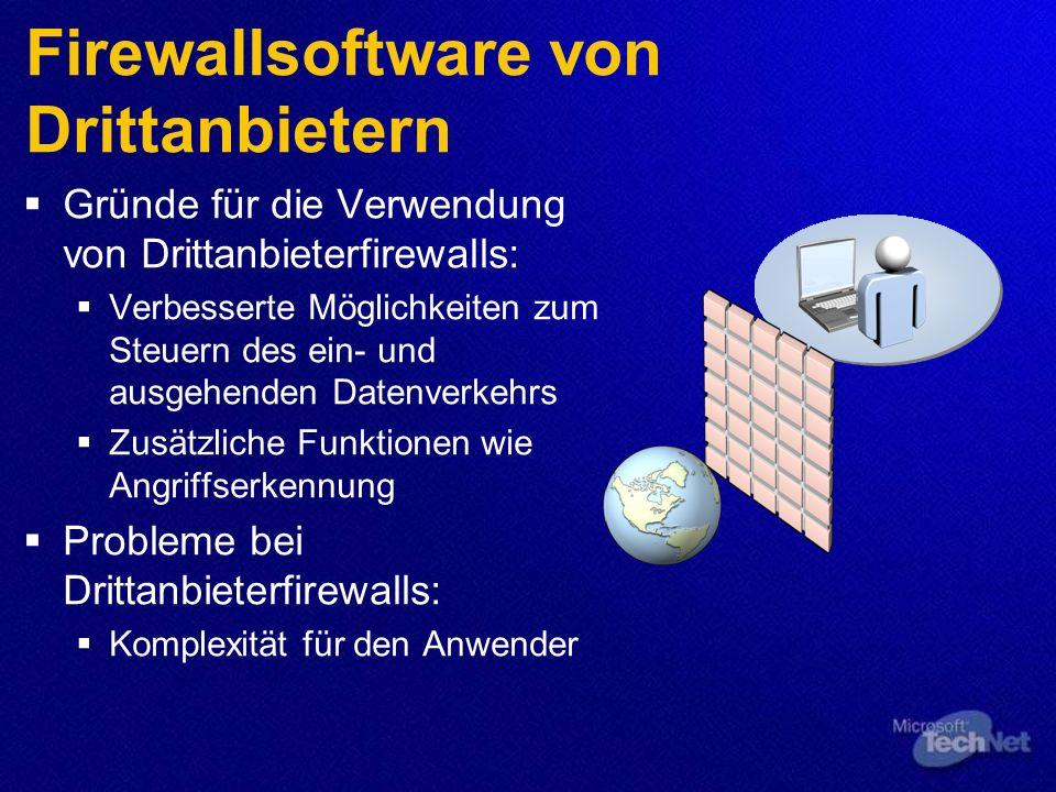 Firewallsoftware von Drittanbietern Gründe für die Verwendung von Drittanbieterfirewalls: Verbesserte Möglichkeiten zum Steuern des ein- und ausgehenden Datenverkehrs Zusätzliche Funktionen wie Angriffserkennung Probleme bei Drittanbieterfirewalls: Komplexität für den Anwender
