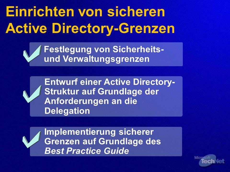 Einrichten von sicheren Active Directory-Grenzen Festlegung von Sicherheits- und Verwaltungsgrenzen Entwurf einer Active Directory- Struktur auf Grundlage der Anforderungen an die Delegation Implementierung sicherer Grenzen auf Grundlage des Best Practice Guide