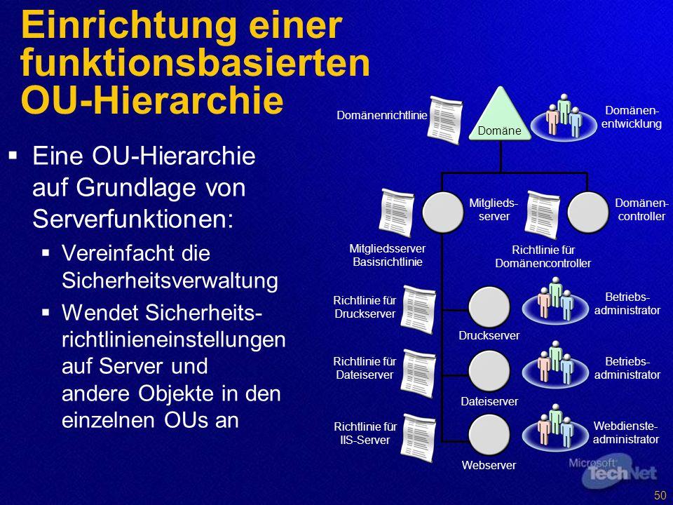 Einrichtung einer funktionsbasierten OU-Hierarchie Eine OU-Hierarchie auf Grundlage von Serverfunktionen: Vereinfacht die Sicherheitsverwaltung Wendet Sicherheits- richtlinieneinstellungen auf Server und andere Objekte in den einzelnen OUs an Domänenrichtlinie Domäne Domänen- entwicklung Mitgliedsserver Basisrichtlinie Mitglieds- server Domänen- controller Richtlinie für Domänencontroller Richtlinie für Druckserver Richtlinie für Dateiserver Richtlinie für IIS-Server Druckserver Dateiserver Webserver Betriebs- administrator Webdienste- administrator 50