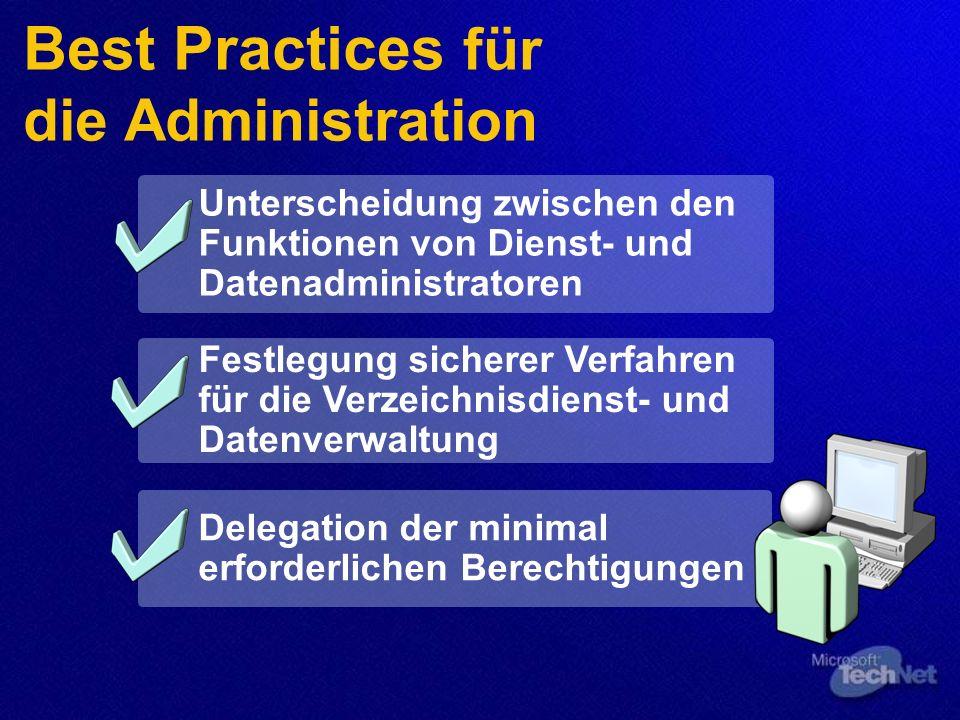 Best Practices für die Administration Festlegung sicherer Verfahren für die Verzeichnisdienst- und Datenverwaltung Delegation der minimal erforderlichen Berechtigungen Unterscheidung zwischen den Funktionen von Dienst- und Datenadministratoren