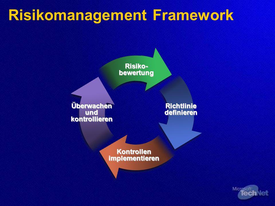 Risikomanagement Framework Risiko- bewertung Richtlinie definieren Kontrollen implementieren Überwachen und kontrollieren