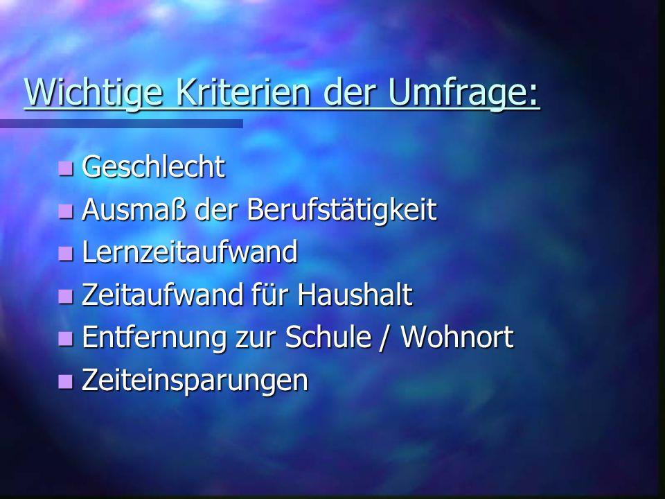 Unser Fragebogen Geschlecht.weiblich männlich Wohnort.