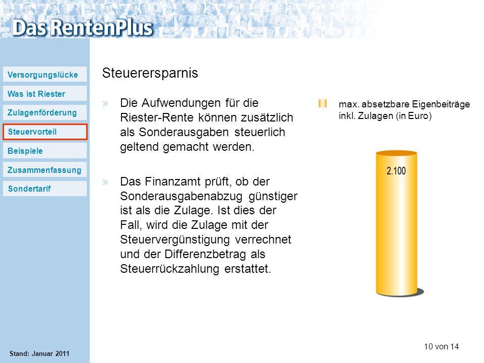Versorgungslücke Was ist Riester Zulagenförderung Steuervorteil Beispiele Zusammenfassung Sondertarif 10 von 14 Stand: Januar 2011 Steuerersparnis »Di
